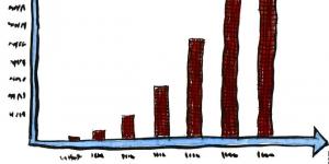 statisticchartpictruelies