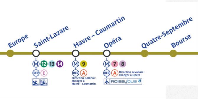 ligne 3 metro