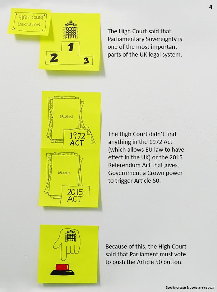 art50-sticky-4