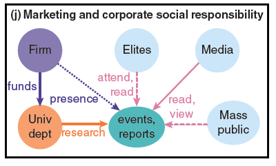 Marketing and CSR PJD graph 10 - Copy
