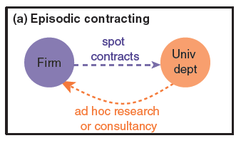 episodic contracting PJD graph 1 - Copy