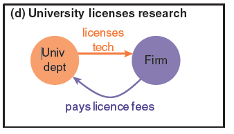 university licenses research PJD graph 4