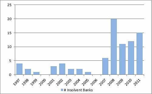 emanuela graph 1