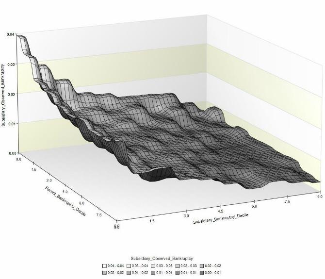 smaller cascino graph