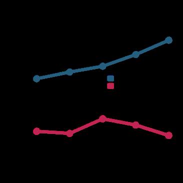 Powerhouse graph 1