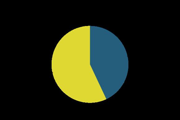 powerhouse graph 2