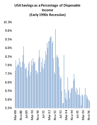 Amboko Monetary Policy Fig 2