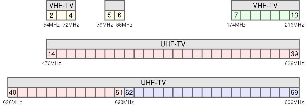 Spectrum figure1