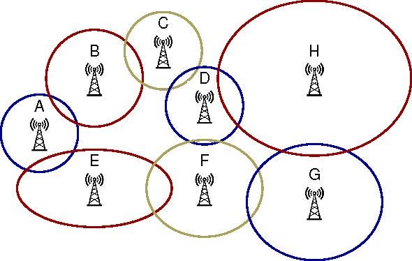 Spectrum figure2