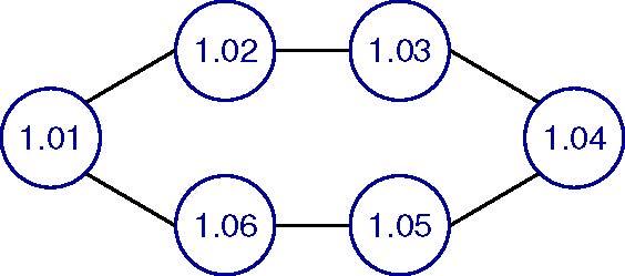 spectrum figure3