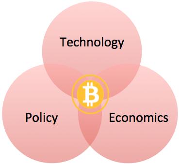 Argentina bitcoin Figure 1