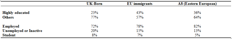 Jonathan Wadsworth Brexit Table