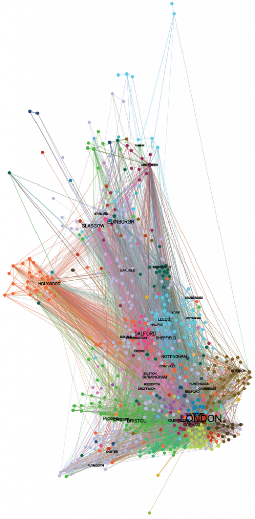 City Network Figure 3