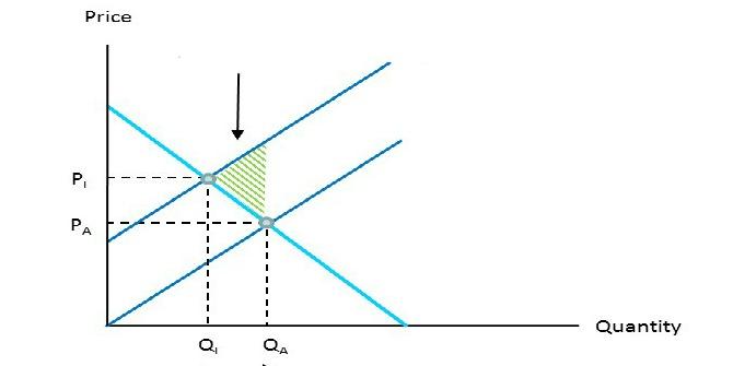 Economists featured image