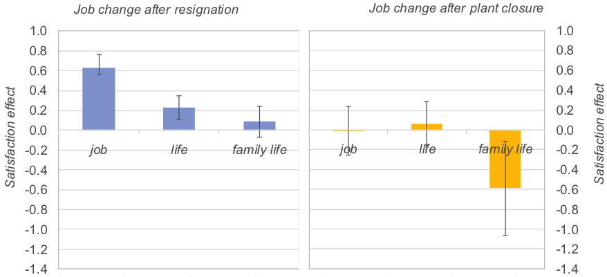 figure-1-changing-jobs