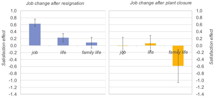 figure-1-changing-jobs