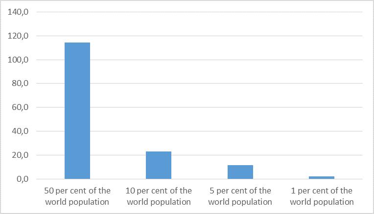 blockchain-demaris-figure-1