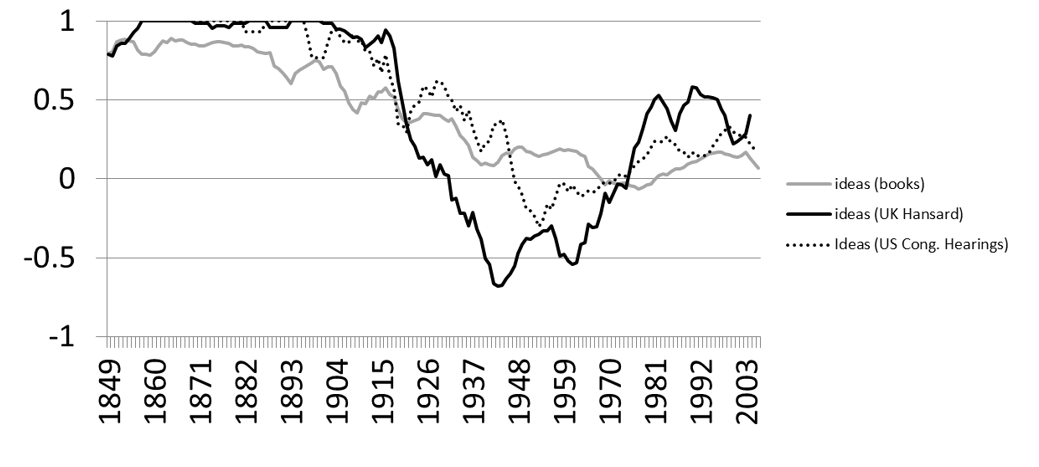 figure-1-economists