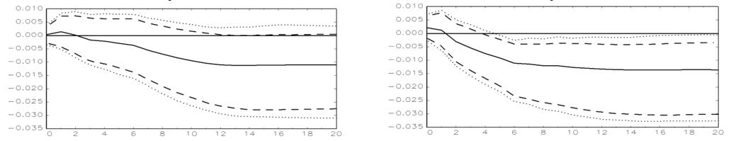 figure-2-economists