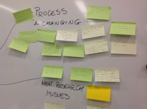 process-and-changing-sm