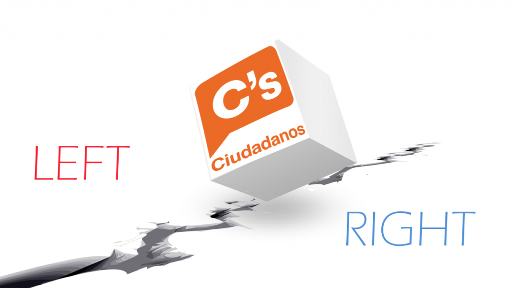 Ciudadanos Left Right