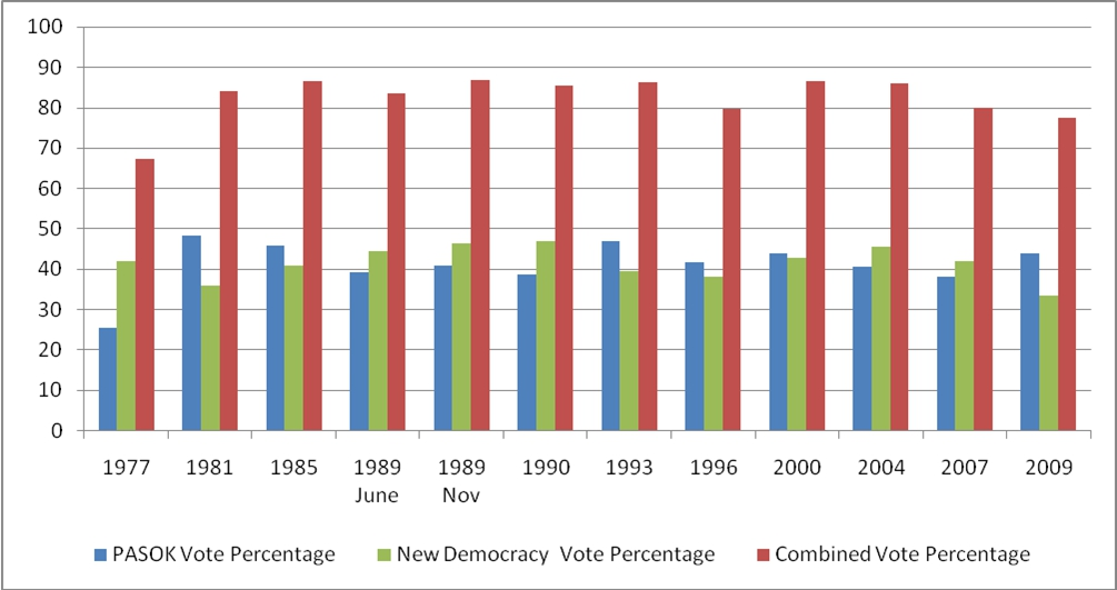 What reforms would make the UK more democratic? and what makes the UK political system democratic? examples?