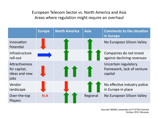 industry analysis of telecommunication industry in Swot analysis stands for analyzing the strengths, weaknesses, opportunities and threats of a certain industry or companyin this post we do the swot analysis of the telecom industry of pakistan.
