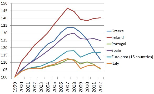 """portuguese fiscal situation before bail out Health system pressures prior to the crisis 7 3 health system  to the crisis in  april 2011, portugal negotiated a bailout with the """"troika"""", comprising the."""