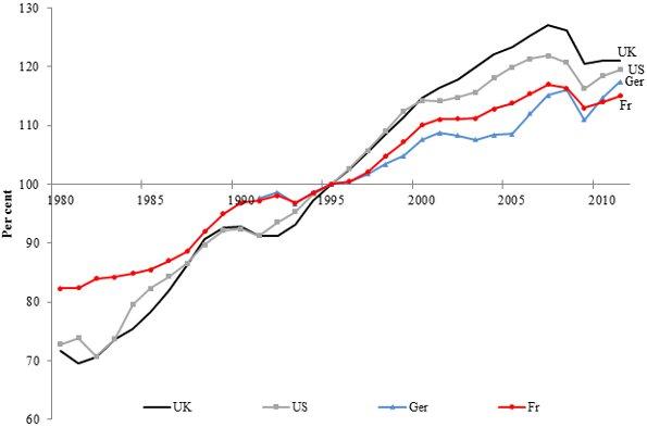 europp the economic legacy of margaret thatcher is a mixed bag the economic legacy of margaret thatcher is a mixed bag