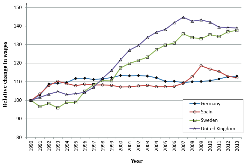 international economy eu uk construction sector essay This working paper is a product of the commission on growth and development,   uk department of international development (dfid)  was the insignificant  levels of european and chinese investment since the 1920s  period with 15 in  the construction sector and eight in the electricity, gas and.
