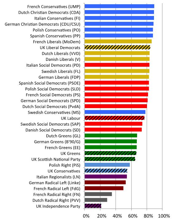 EUROPP – UK influence in Europe series: British MEPs lose