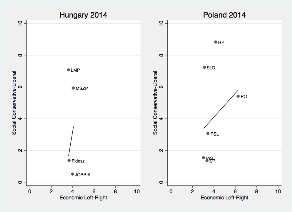 Hungary and Poland s anti-democratic turn  a new era or more of the ... c8f0b1ab56