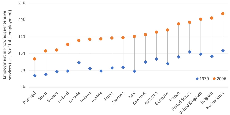 EUROPP – Labour market institutions still matter for