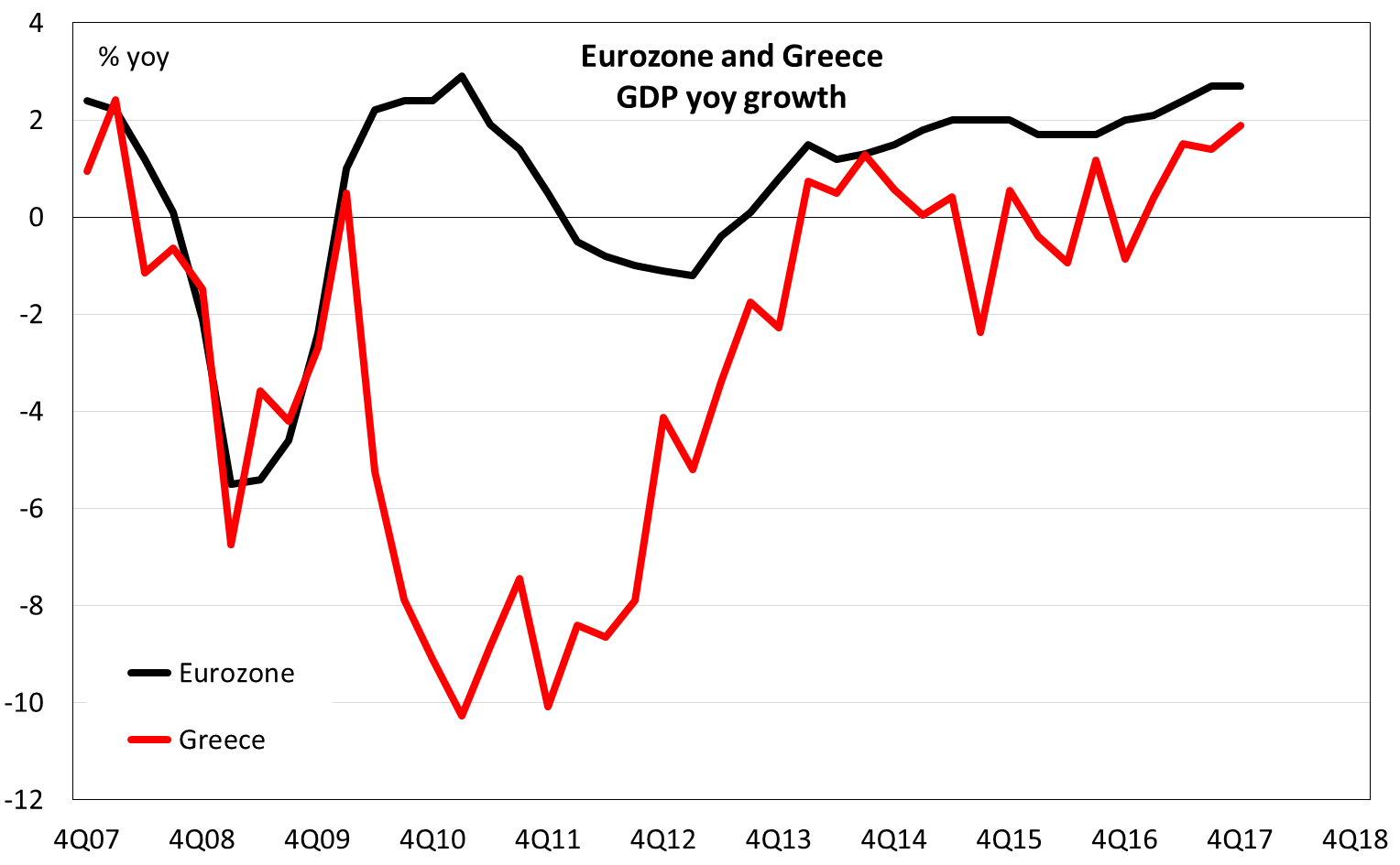 Greece's clean exit: Politics vs economics | Greece@LSE