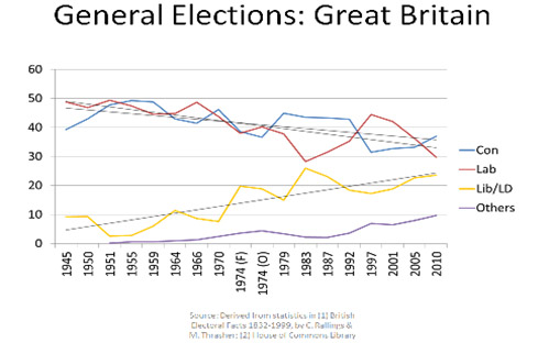 general_elections_great_britian