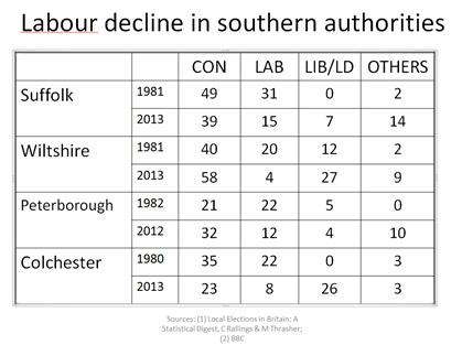 labour_decline