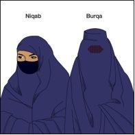 niqab burqa