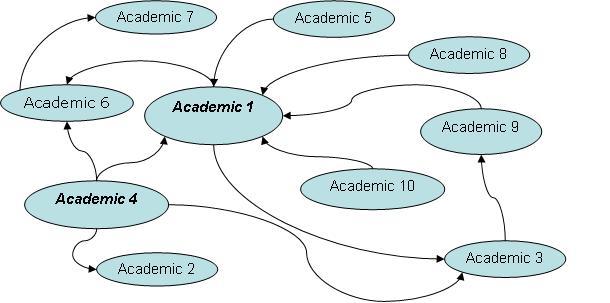 Behavioral Science academic paper