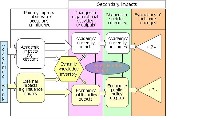 secondary research methodology example