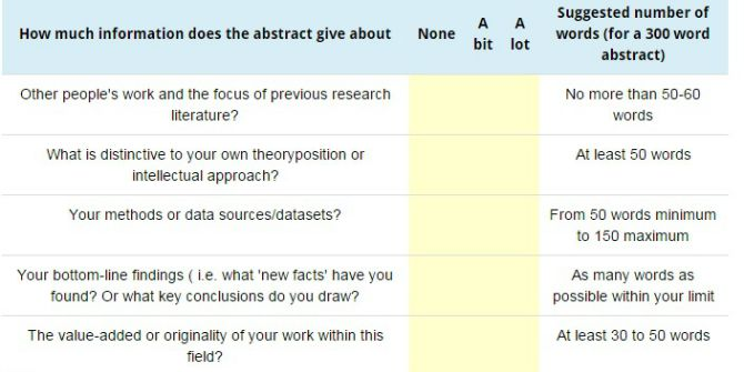 Impact of Social Sciences   –  Your essential 'how-to' guide to writing good abstracts