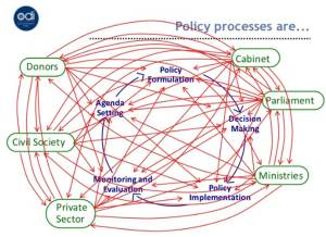 Impact of Social Sciences – Research-based policymaking is ...