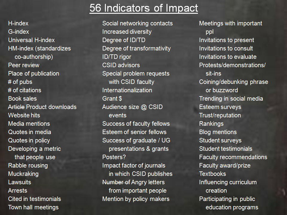 56 indicators