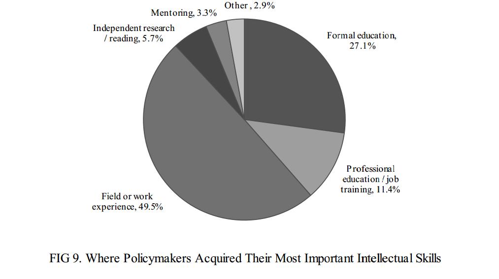 green policymaker skills