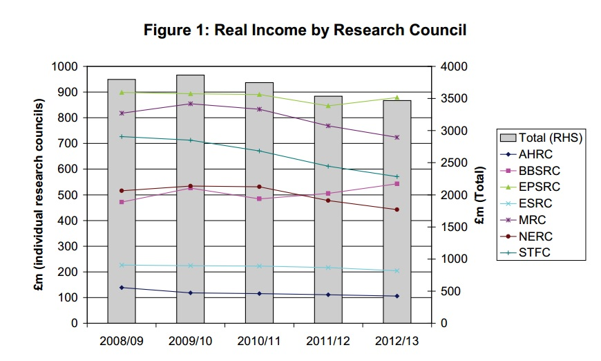 tinkler research councils fig 1
