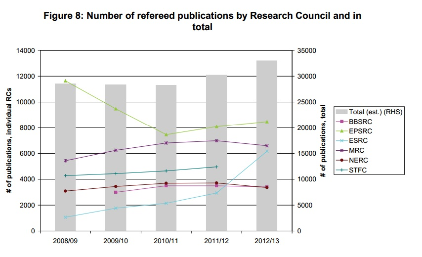 tinkler research councils fig 2