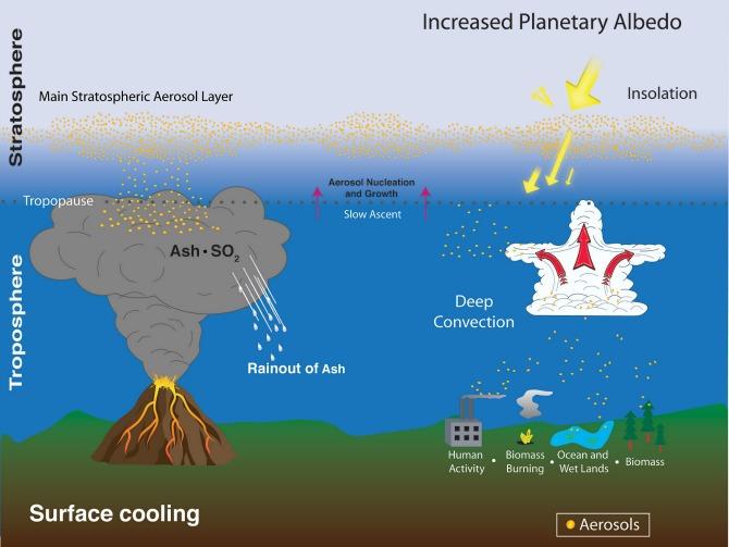climate change nasa