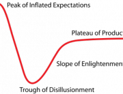 559px-gartner_hype_cycle_svg