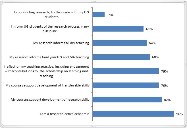 Undergraduate dissertation examples international relations