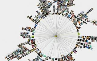 data visual glocal