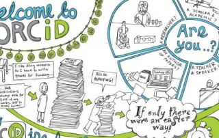 orcid id featured